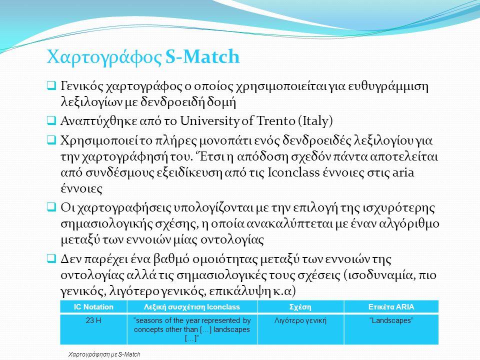 Χαρτογράφος S-Match  Γενικός χαρτογράφος ο οποίος χρησιμοποιείται για ευθυγράμμιση λεξιλογίων με δενδροειδή δομή  Αναπτύχθηκε από το University of Trento (Italy)  Χρησιμοποιεί το πλήρες μονοπάτι ενός δενδροειδές λεξιλογίου για την χαρτογράφησή του.