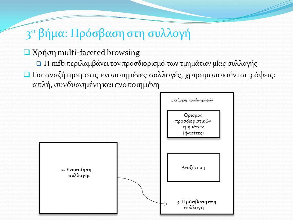 3 ο βήμα: Πρόσβαση στη συλλογή  Χρήση multi-faceted browsing  Η mfb περιλαμβάνει τον προσδιορισμό των τμημάτων μίας συλλογής  Για αναζήτηση στις ενοποιημένες συλλογές, χρησιμοποιούνται 3 όψεις: απλή, συνδυασμένη και ενοποιημένη Ορισμός προσδιοριστικών τμημάτων (φασέτες) Ορισμός προσδιοριστικών τμημάτων (φασέτες) 3.