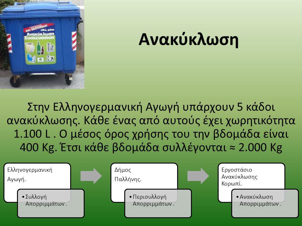 Λιπαντικά οχημάτων Στην Ελληνογερμανική Αγωγή υπάρχει ένας κάδος στον οποίο γίνεται η συλλογή των λαδιών από τα οχήματα της.
