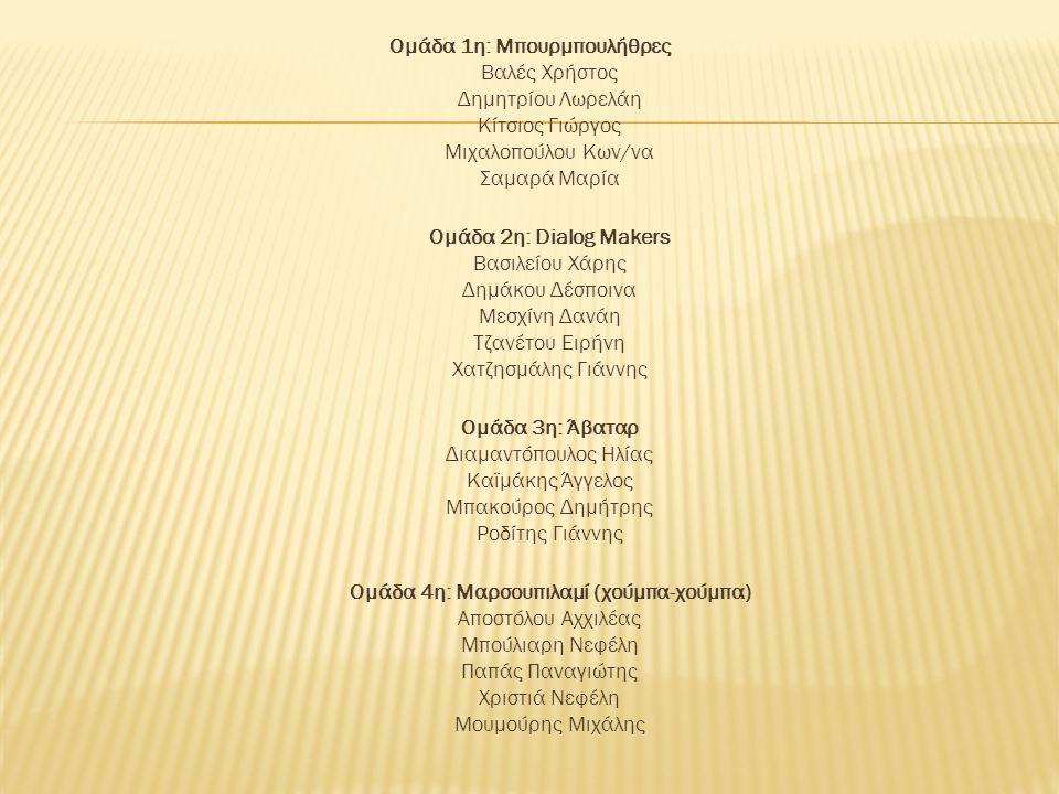 Ομάδα 1η: Μπουρμπουλήθρες  Βαλές Χρήστος Δημητρίου Λωρελάη Κίτσιος Γιώργος Μιχαλοπούλου Κων/να Σαμαρά Μαρία   Ομάδα 2η: Dialog Makers Βασιλείου Χάρ