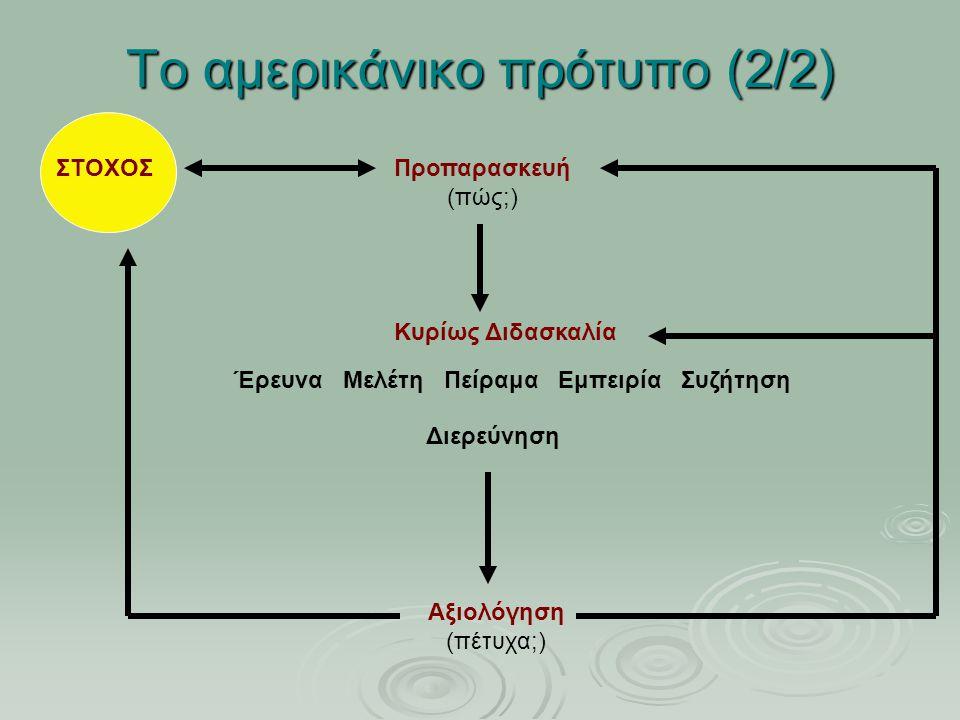 Το αμερικάνικο πρότυπο (2/2) ΣΤΟΧΟΣΠροπαρασκευή (πώς;) Κυρίως Διδασκαλία Έρευνα Μελέτη Πείραμα Εμπειρία Συζήτηση Διερεύνηση Αξιολόγηση (πέτυχα;)