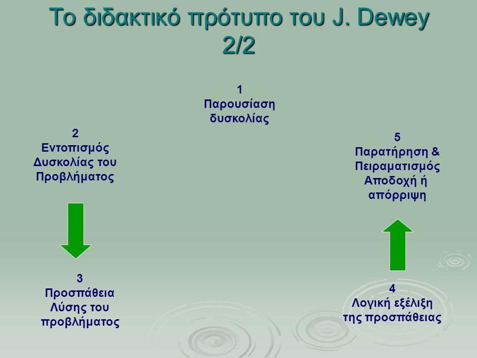 Το διδακτικό πρότυπο του J. Dewey 2/2 1 Παρουσίαση δυσκολίας 2 Εντοπισμός Δυσκολίας του Προβλήματος 3 Προσπάθεια Λύσης του προβλήματος 4 Λογική εξέλιξ