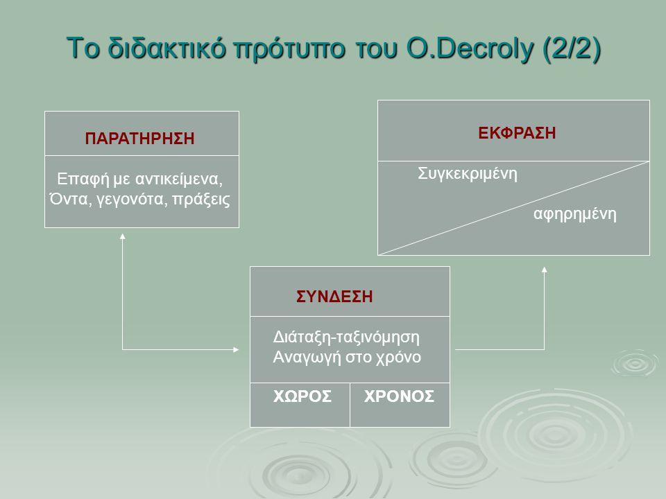 Το διδακτικό πρότυπο του O.Decroly (2/2) ΠΑΡΑΤΗΡΗΣΗ Επαφή με αντικείμενα, Όντα, γεγονότα, πράξεις ΕΚΦΡΑΣΗ Συγκεκριμένη αφηρημένη ΣΥΝΔΕΣΗ Διάταξη-ταξινόμηση Αναγωγή στο χρόνο ΧΩΡΟΣ ΧΡΟΝΟΣ