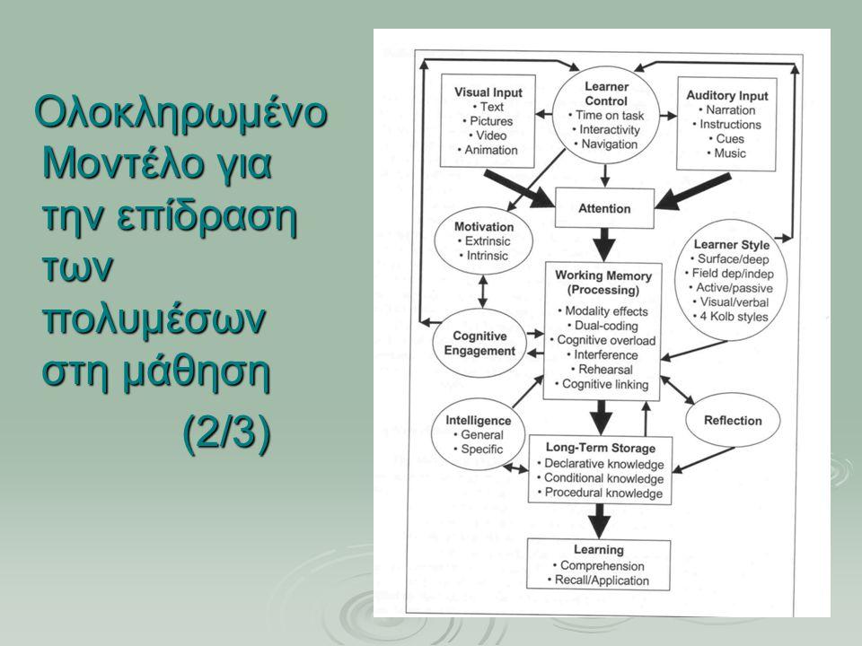 Ολοκληρωμένο Μοντέλο για την επίδραση των πολυμέσων στη μάθηση Ολοκληρωμένο Μοντέλο για την επίδραση των πολυμέσων στη μάθηση(2/3)