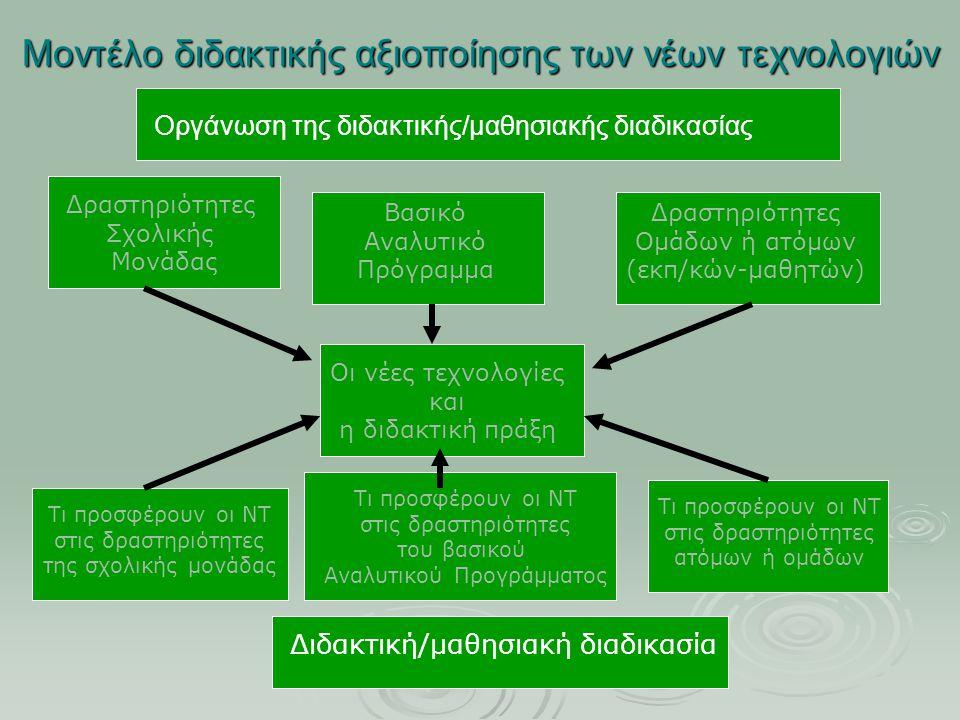 Μοντέλο διδακτικής αξιοποίησης των νέων τεχνολογιών Οργάνωση της διδακτικής/μαθησιακής διαδικασίας Δραστηριότητες Σχολικής Μονάδας Βασικό Αναλυτικό Πρόγραμμα Δραστηριότητες Ομάδων ή ατόμων (εκπ/κών-μαθητών) Οι νέες τεχνολογίες και η διδακτική πράξη Τι προσφέρουν οι ΝΤ στις δραστηριότητες της σχολικής μονάδας Τι προσφέρουν οι ΝΤ στις δραστηριότητες του βασικού Αναλυτικού Προγράμματος Τι προσφέρουν οι ΝΤ στις δραστηριότητες ατόμων ή ομάδων Διδακτική/μαθησιακή διαδικασία