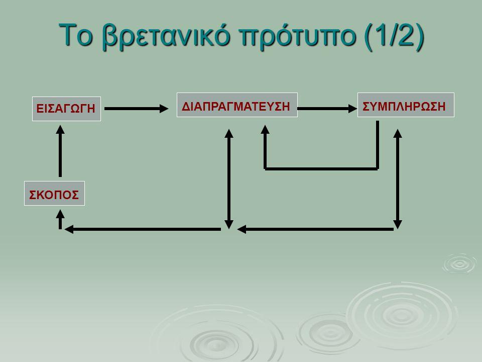 Διδακτικό πρότυπο για διδασκαλία σε ομάδες   Η ομαδική εργασία διατρέχει τρία στάδια:   Πρώτη φάση: συζήτηση και κατανομή των θεμάτων   Δεύτερη φάση: επεξεργασία των θεμάτων από τις ομάδες   Τρίτη φάση: εκθέσεις των ομάδων, κρίσεις και αξιολόγησή τους σε ομαδική συζήτηση.