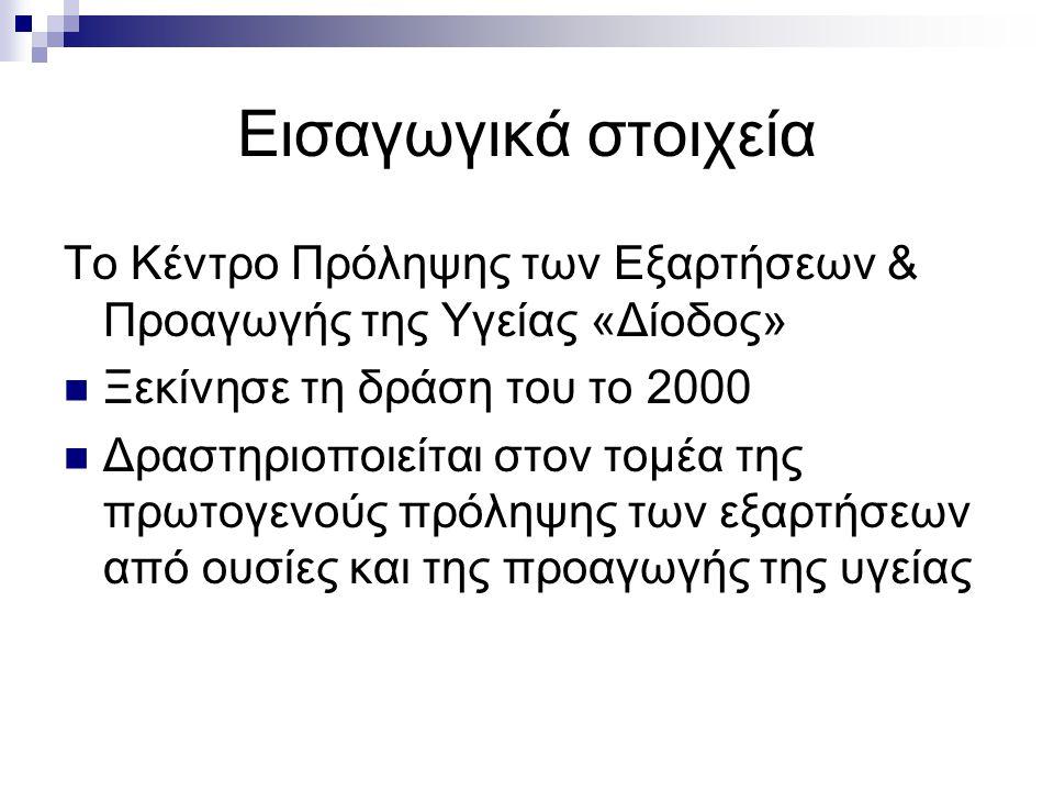 Εισαγωγικά στοιχεία Το Κέντρο Πρόληψης των Εξαρτήσεων & Προαγωγής της Υγείας «Δίοδος» Ξεκίνησε τη δράση του το 2000 Δραστηριοποιείται στον τομέα της π
