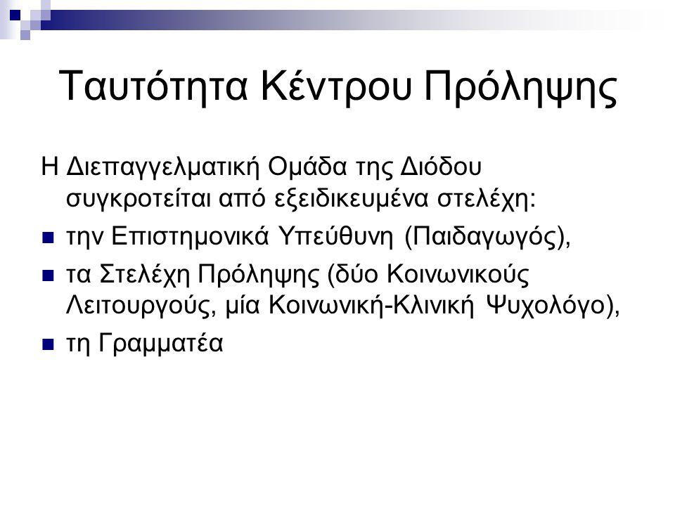 Ταυτότητα Κέντρου Πρόληψης Η Διεπαγγελματική Ομάδα της Διόδου συγκροτείται από εξειδικευμένα στελέχη: την Επιστημονικά Υπεύθυνη (Παιδαγωγός), τα Στελέχη Πρόληψης (δύο Κοινωνικούς Λειτουργούς, μία Κοινωνική-Κλινική Ψυχολόγο), τη Γραμματέα