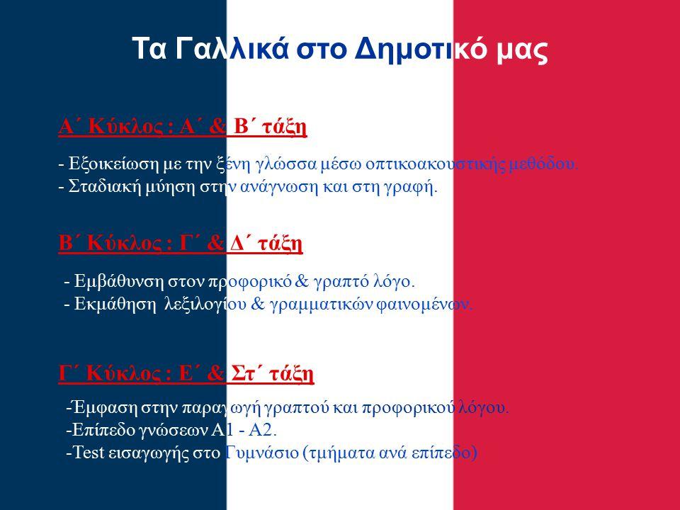 Τα Γαλλικά στο Δημοτικό μας Α΄ Κύκλος : Α΄ & Β΄ τάξη Β΄ Κύκλος : Γ΄ & Δ΄ τάξη Γ΄ Κύκλος : Ε΄ & Στ΄ τάξη - Εξοικείωση με την ξένη γλώσσα μέσω οπτικοακο