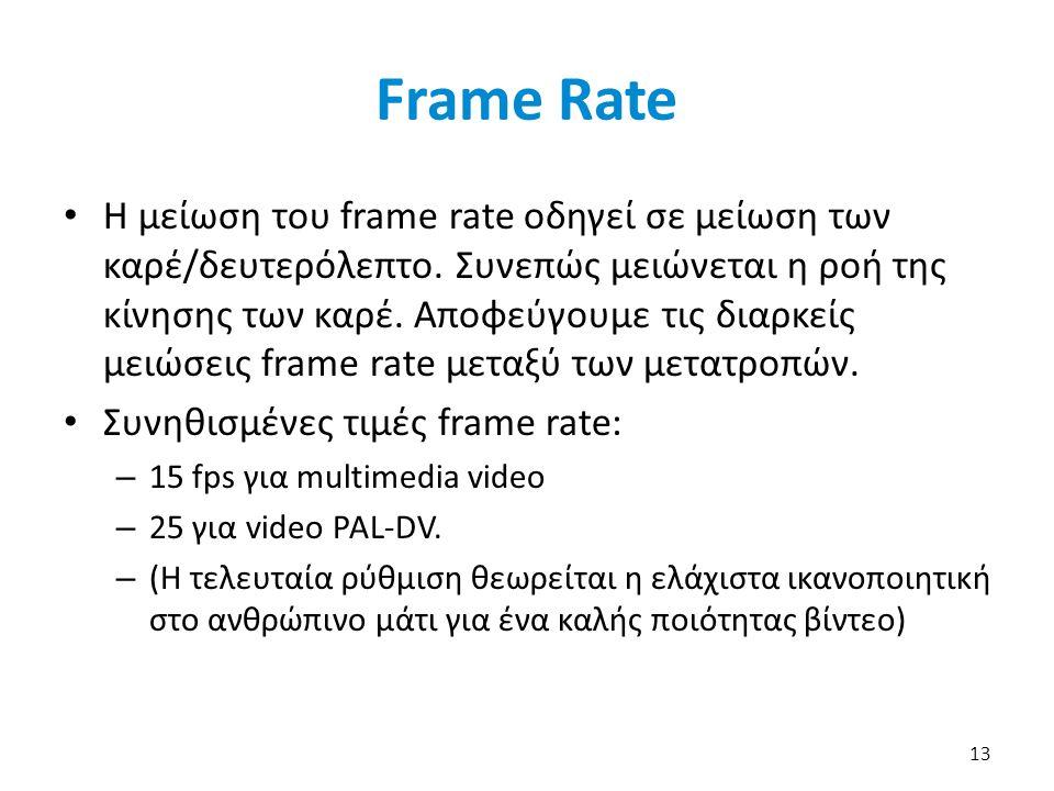 13 Frame Rate Η μείωση του frame rate οδηγεί σε μείωση των καρέ/δευτερόλεπτο.