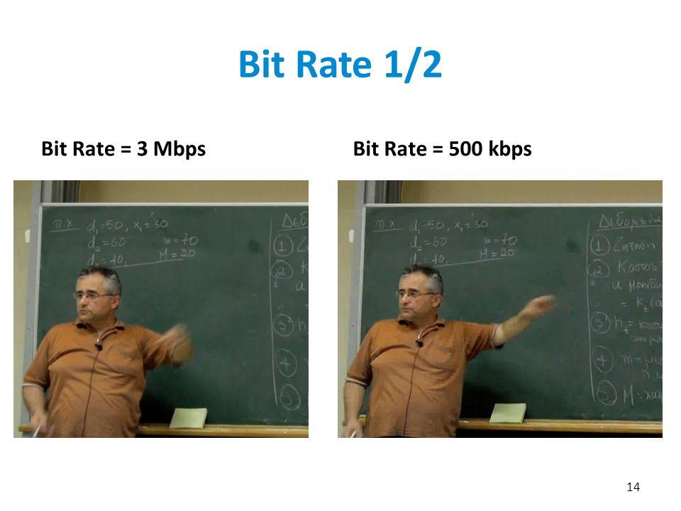 Bit Rate 1/2 Bit Rate = 3 MbpsBit Rate = 500 kbps 14