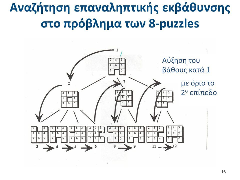 Αναζήτηση επαναληπτικής εκβάθυνσης στο πρόβλημα των 8-puzzles 16 Αύξηση του βάθους κατά 1 με όριο το 2 ο επίπεδο