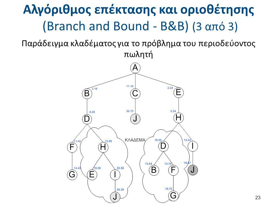 Αλγόριθμος επέκτασης και οριοθέτησης (Branch and Bound - B&B) (3 από 3) Παράδειγμα κλαδέματος για το πρόβλημα του περιοδεύοντος πωλητή 23