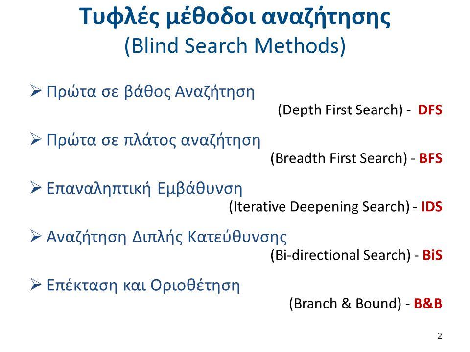 Τυφλές μέθοδοι αναζήτησης (Blind Search Methods)  Πρώτα σε βάθος Αναζήτηση (Depth First Search) - DFS  Πρώτα σε πλάτος αναζήτηση (Breadth First Sear