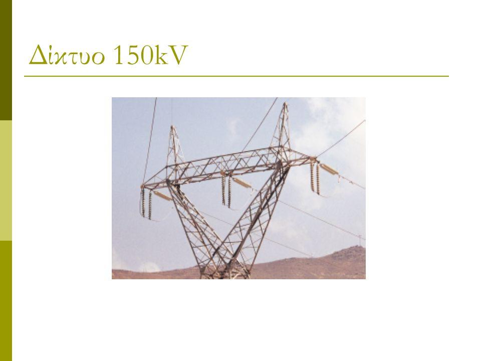 Δίκτυο 150kV