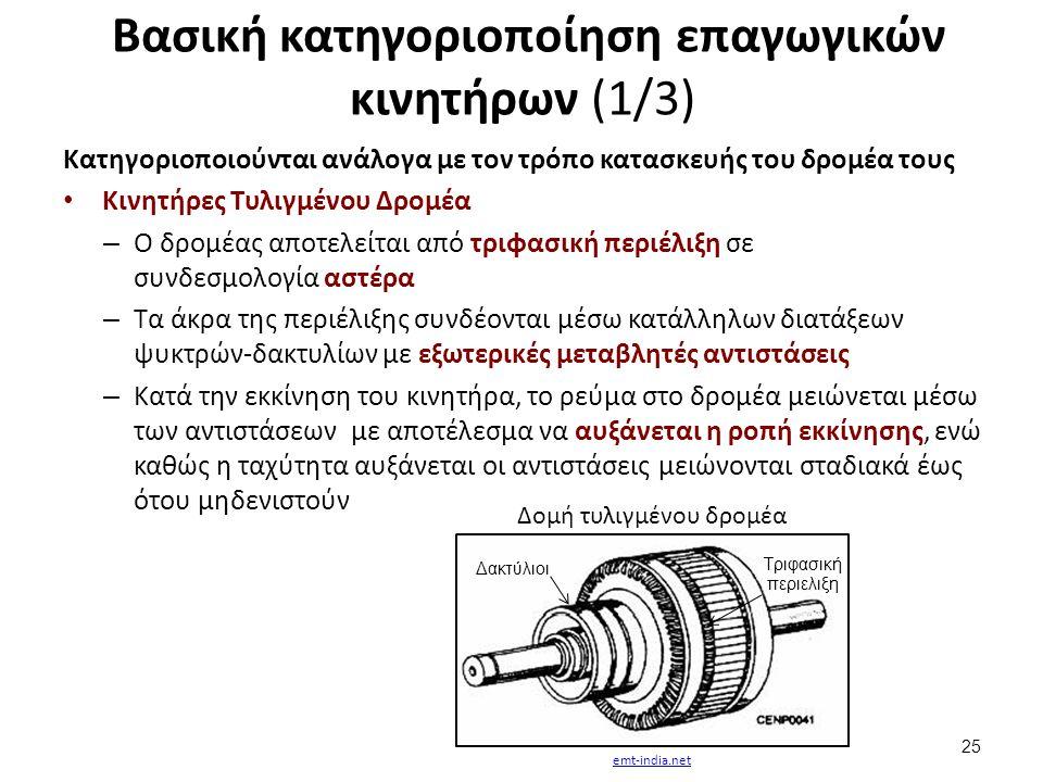 Βασική κατηγοριοποίηση επαγωγικών κινητήρων (1/3) Κατηγοριοποιούνται ανάλογα με τον τρόπο κατασκευής του δρομέα τους Κινητήρες Τυλιγμένου Δρομέα – Ο δ