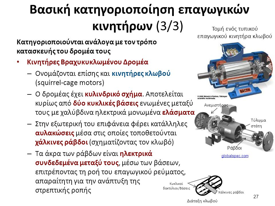 Βασική κατηγοριοποίηση επαγωγικών κινητήρων (3/3) Κατηγοριοποιούνται ανάλογα με τον τρόπο κατασκευής του δρομέα τους Κινητήρες Βραχυκυκλωμένου Δρομέα