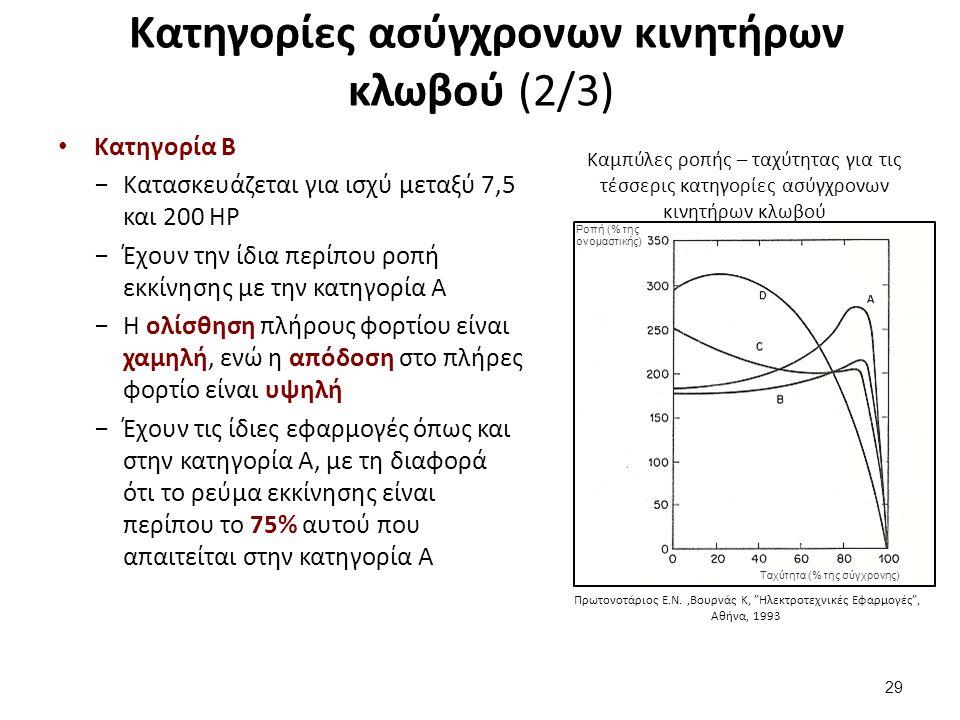 Κατηγορίες ασύγχρονων κινητήρων κλωβού (2/3) Κατηγορία B −Κατασκευάζεται για ισχύ μεταξύ 7,5 και 200 HP −Έχουν την ίδια περίπου ροπή εκκίνησης με την