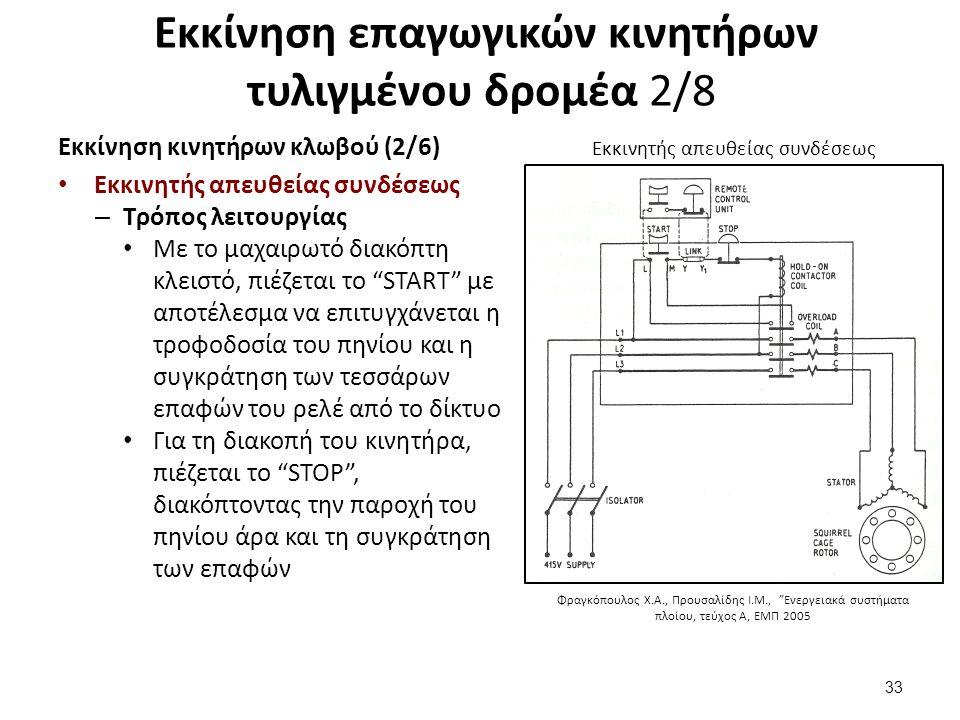 Εκκίνηση επαγωγικών κινητήρων τυλιγμένου δρομέα 2/8 Εκκίνηση κινητήρων κλωβού (2/6) Εκκινητής απευθείας συνδέσεως – Τρόπος λειτουργίας Με το μαχαιρωτό