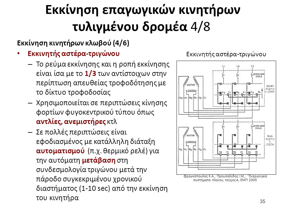 Εκκίνηση επαγωγικών κινητήρων τυλιγμένου δρομέα 4/8 Εκκίνηση κινητήρων κλωβού (4/6) Εκκινητής αστέρα-τριγώνου – Το ρεύμα εκκίνησης και η ροπή εκκίνηση