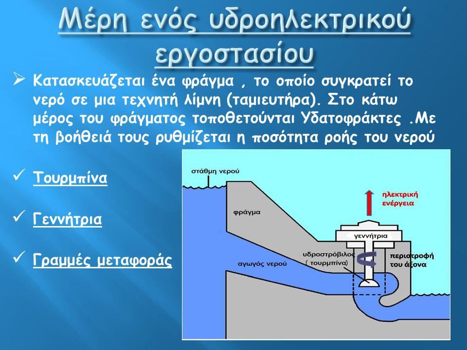 Υδροηλεκτρικά εργοστάσια ονομάζονται οι εγκαταστάσεις παραγωγής ηλεκτρικής ενέργειας με την εκμετάλλευση της δυναμικής ενέργειας του νερού.Δεδομένου ό