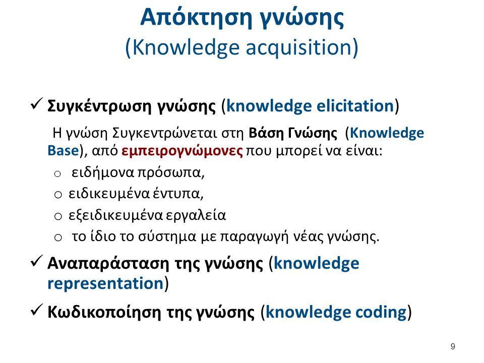 Απόκτηση γνώσης (Knowledge acquisition) Συγκέντρωση γνώσης (knowledge elicitation) Η γνώση Συγκεντρώνεται στη Βάση Γνώσης (Knowledge Base), από εμπειρογνώμονες που μπορεί να είναι: o ειδήμονα πρόσωπα, o ειδικευμένα έντυπα, o εξειδικευμένα εργαλεία o το ίδιο το σύστημα με παραγωγή νέας γνώσης.