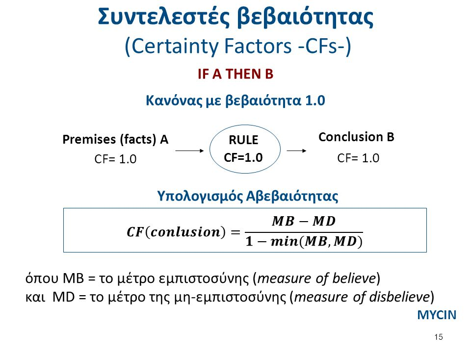 Συντελεστές βεβαιότητας (Certainty Factors -CFs-) IF A THEN B Κανόνας με βεβαιότητα 1.0 15 Conclusion B CF= 1.0 Premises (facts) A CF= 1.0 RULE CF=1.0 Υπολογισμός Αβεβαιότητας όπου ΜΒ = το μέτρο εμπιστοσύνης (measure of believe) και ΜD = το μέτρο της μη-εμπιστοσύνης (measure of disbelieve) MYCIN