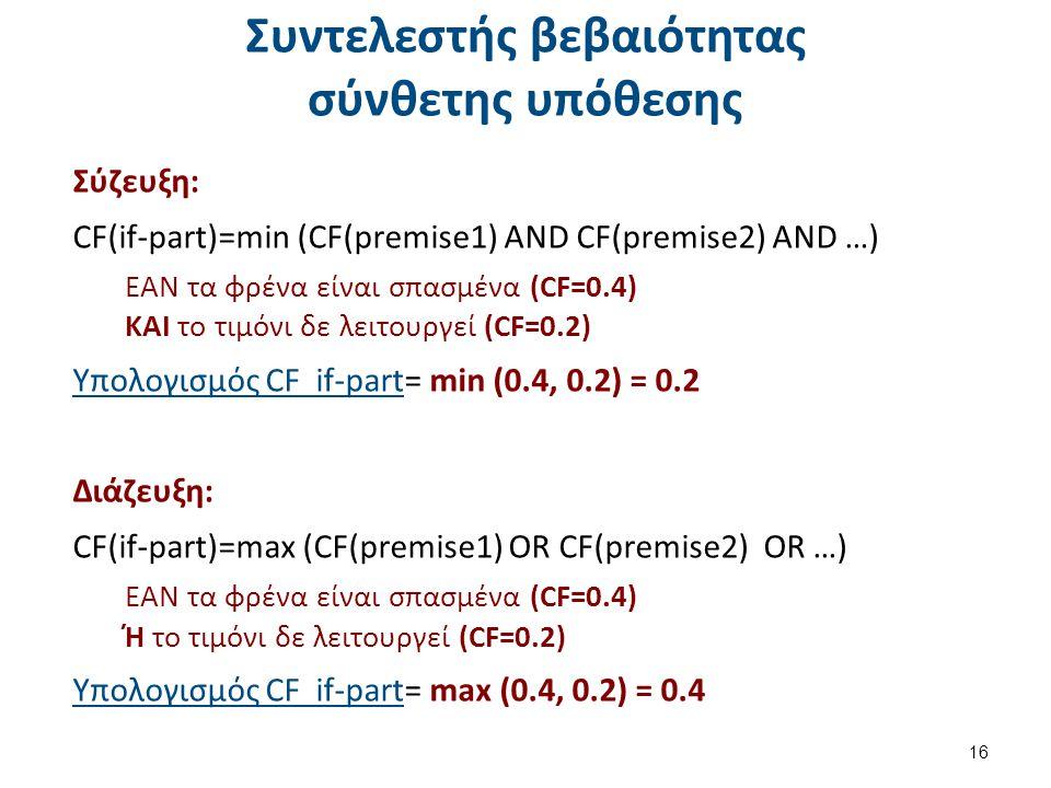 Συντελεστής βεβαιότητας σύνθετης υπόθεσης Σύζευξη: CF(if-part)=min (CF(premise1) AND CF(premise2) AND …) ΕΑΝ τα φρένα είναι σπασμένα (CF=0.4) KAI το τιμόνι δε λειτουργεί (CF=0.2) Υπολογισμός CF if-part= min (0.4, 0.2) = 0.2 Διάζευξη: CF(if-part)=max (CF(premise1) OR CF(premise2) OR …) ΕΑΝ τα φρένα είναι σπασμένα (CF=0.4) Ή το τιμόνι δε λειτουργεί (CF=0.2) Υπολογισμός CF if-part= max (0.4, 0.2) = 0.4 16