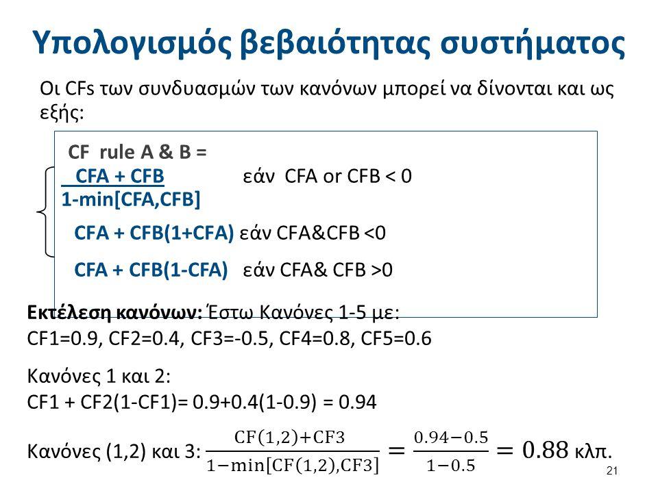 Υπολογισμός βεβαιότητας συστήματος Οι CFs των συνδυασμών των κανόνων μπορεί να δίνονται και ως εξής: 21 CF rule A & B = CFA + CFB εάν CFA or CFB < 0 1-min[CFA,CFB] CFΑ + CFΒ(1+CFΑ) εάν CFΑ&CFΒ <0 CFA + CFB(1-CFA) εάν CFA& CFB >0