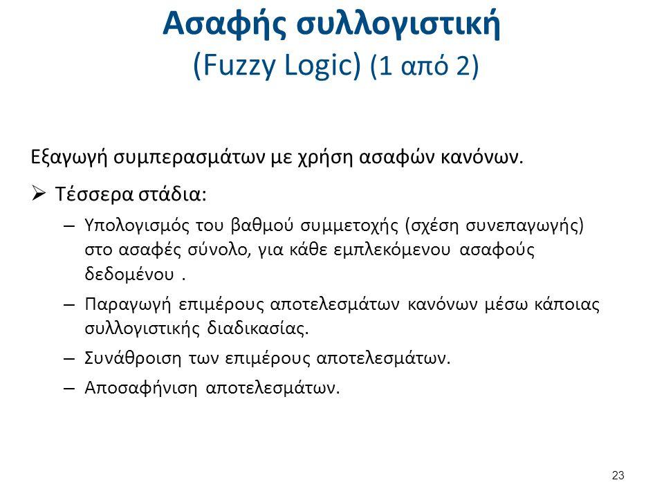 Ασαφής συλλογιστική (Fuzzy Logic) (1 από 2) Εξαγωγή συμπερασμάτων με χρήση ασαφών κανόνων.