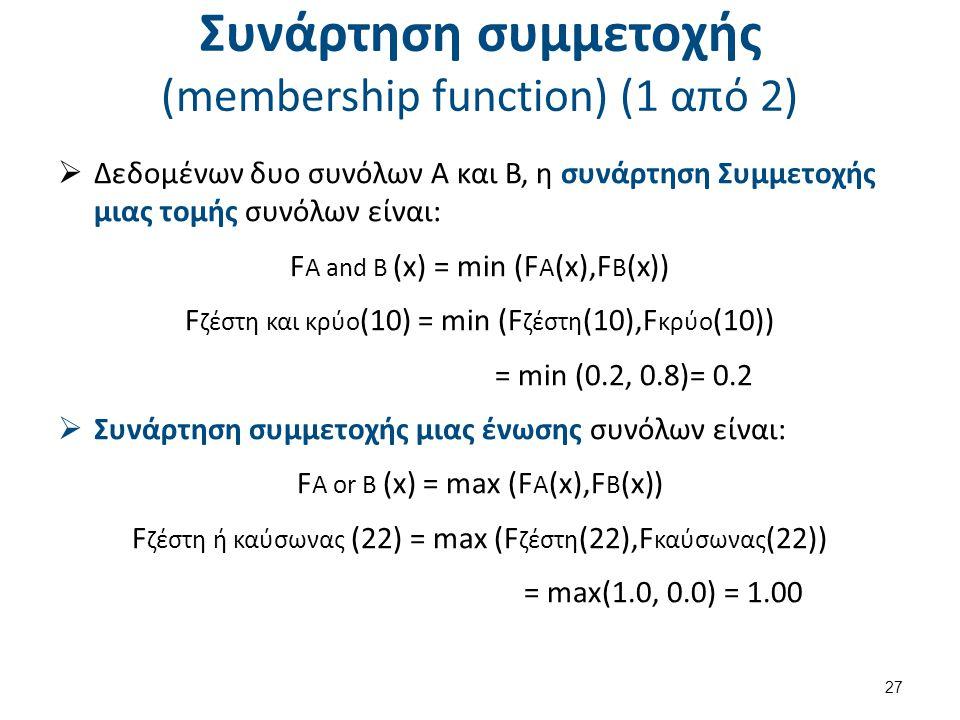 Συνάρτηση συμμετοχής (membership function) (1 από 2)  Δεδομένων δυο συνόλων A και Β, η συνάρτηση Συμμετοχής μιας τομής συνόλων είναι: F A and B (x) = min (F A (x),F B (x)) F ζέστη και κρύο (10) = min (F ζέστη (10),F κρύο (10)) = min (0.2, 0.8)= 0.2  Συνάρτηση συμμετοχής μιας ένωσης συνόλων είναι: F A or B (x) = max (F A (x),F B (x)) F ζέστη ή καύσωνας (22) = max (F ζέστη (22),F καύσωνας (22)) = max(1.0, 0.0) = 1.00 27