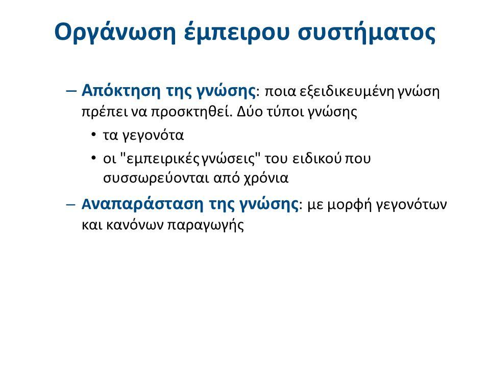 Οργάνωση έμπειρου συστήματος – Απόκτηση της γνώσης : ποια εξειδικευμένη γνώση πρέπει να προσκτηθεί.
