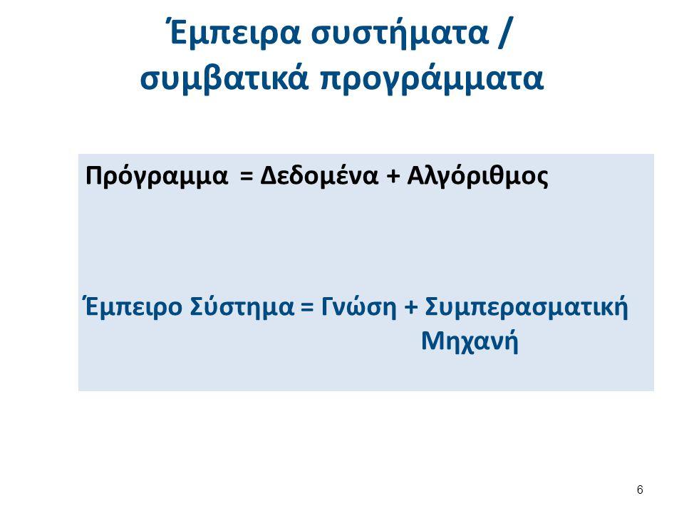 Συντελεστές βεβαιότητας κανόνα CF(rule)=CF(if-part)*CF(then-part) 17 ΕΑΝ τα φρένα είναι σπασμένα (CF=0.4) KAI το τιμόνι δε λειτουργεί (CF=0.2) ΤΟΤΕ θα γίνει δυστύχημα (CF=0.9) CF(rule) = CF(if-part)*CF(then-part) = min (CF if_part) * ( CF then_part) = 0.2*0.9=0.18