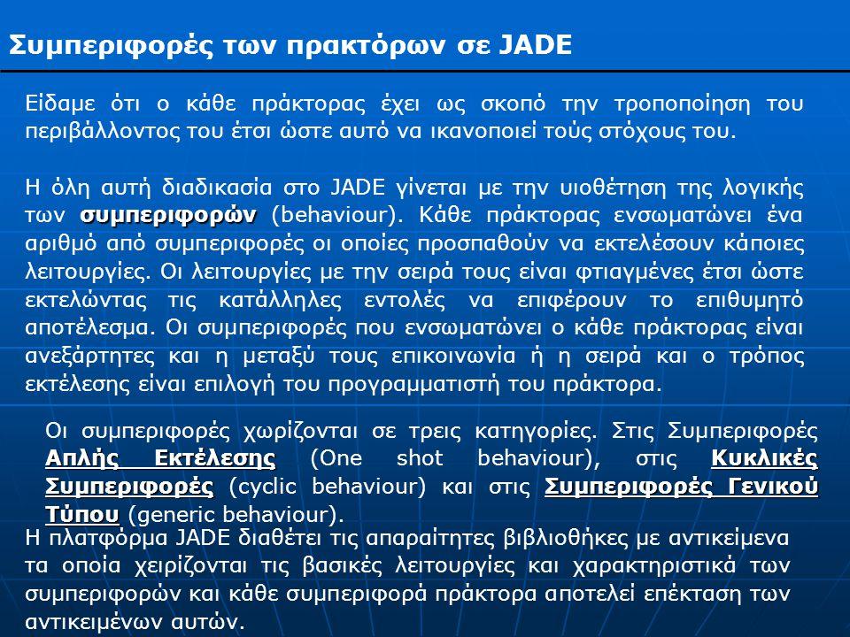 Συμπεριφορές των πρακτόρων σε JADE Είδαμε ότι ο κάθε πράκτορας έχει ως σκοπό την τροποποίηση του περιβάλλοντος του έτσι ώστε αυτό να ικανοποιεί τούς στόχους του.