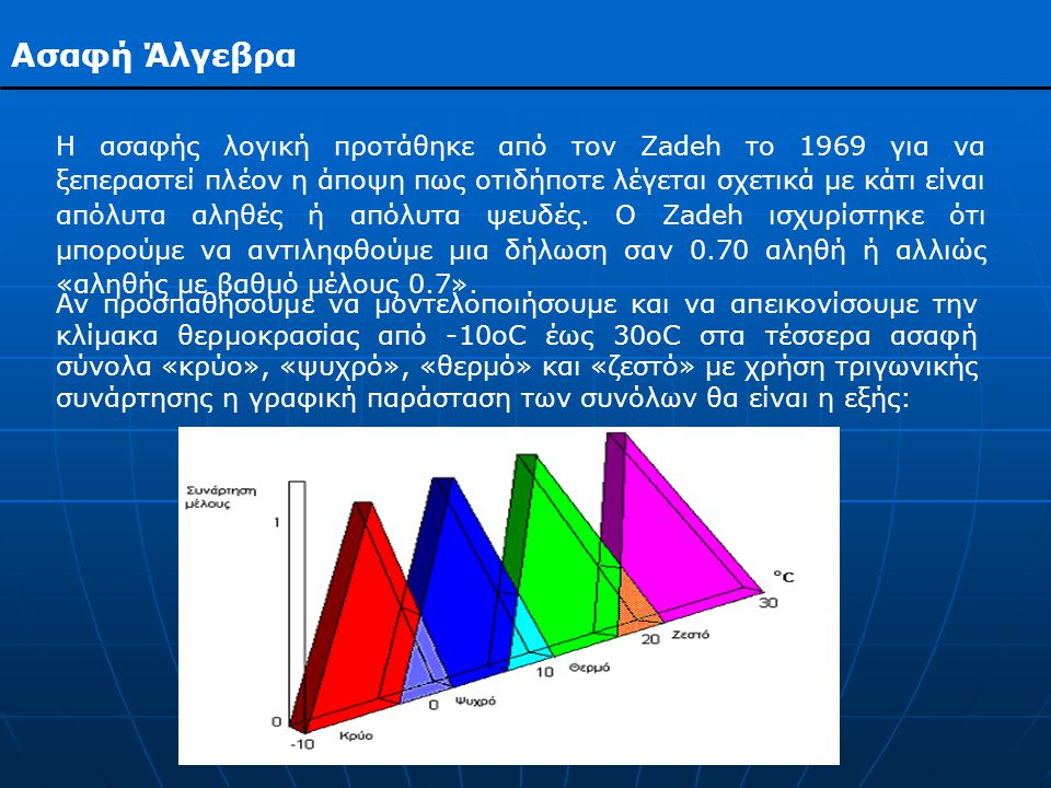 Ασαφή Άλγεβρα Η ασαφής λογική προτάθηκε από τον Zadeh το 1969 για να ξεπεραστεί πλέον η άποψη πως οτιδήποτε λέγεται σχετικά με κάτι είναι απόλυτα αληθές ή απόλυτα ψευδές.