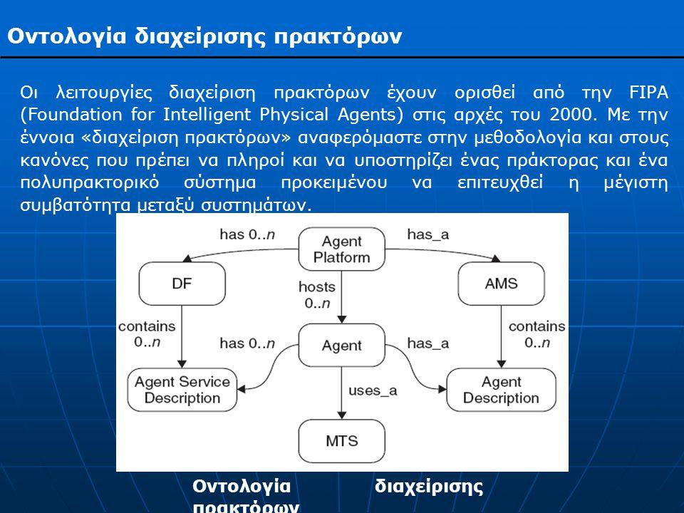 Οντολογία διαχείρισης πρακτόρων Οι λειτουργίες διαχείριση πρακτόρων έχουν ορισθεί από την FIPA (Foundation for Intelligent Physical Agents) στις αρχές του 2000.