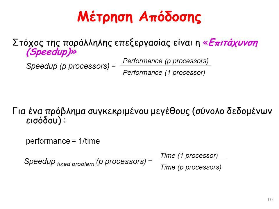 10 Μέτρηση Απόδοσης Στόχος της παράλληλης επεξεργασίας είναι η «Eπιτάχυνση (Speedup)» Speedup (p processors) = Για ένα πρόβλημα συγκεκριμένου μεγέθους (σύνολο δεδομένων εισόδου) : performance = 1/time Speedup fixed problem (p processors) = Performance (p processors) Performance (1 processor) Time (1 processor) Time (p processors)