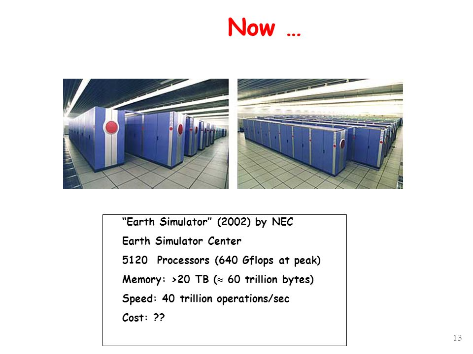 13 Now … Earth Simulator (2002) by NEC Earth Simulator Center 5120 Processors (640 Gflops at peak) Memory: >20 TB (  60 trillion bytes) Speed: 40 trillion operations/sec Cost: ??