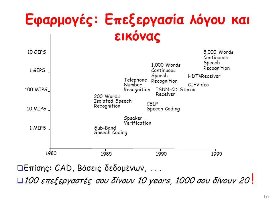 16 Εφαρμογές: Επεξεργασία λόγου και εικόνας  Επίσης: CAD, Βάσεις δεδομένων,...  100 επεξεργαστές σου δίνουν 10 years, 1000 σου δίνουν 20 ! 1980 1985