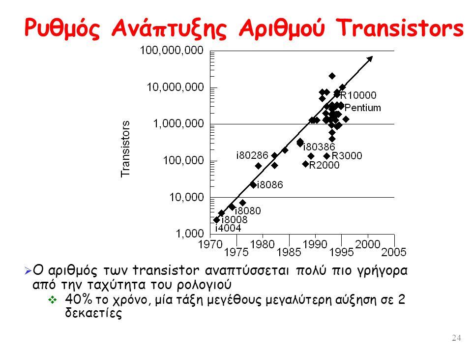 24 Ρυθμός Ανάπτυξης Αριθμού Transistors  Ο αριθμός των transistor αναπτύσσεται πολύ πιο γρήγορα από την ταχύτητα του ρολογιού  40% το χρόνο, μία τάξη μεγέθους μεγαλύτερη αύξηση σε 2 δεκαετίες