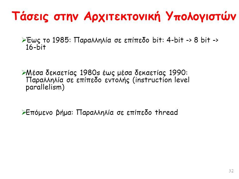 32 Τάσεις στην Αρχιτεκτονική Υπολογιστών  Έως το 1985: Παραλληλία σε επίπεδο bit: 4-bit -> 8 bit -> 16-bit  Μέσα δεκαετίας 1980s έως μέσα δεκαετίας 1990: Παραλληλία σε επίπεδο εντολής (instruction level parallelism)  Επόμενο βήμα: Παραλληλία σε επίπεδο thread