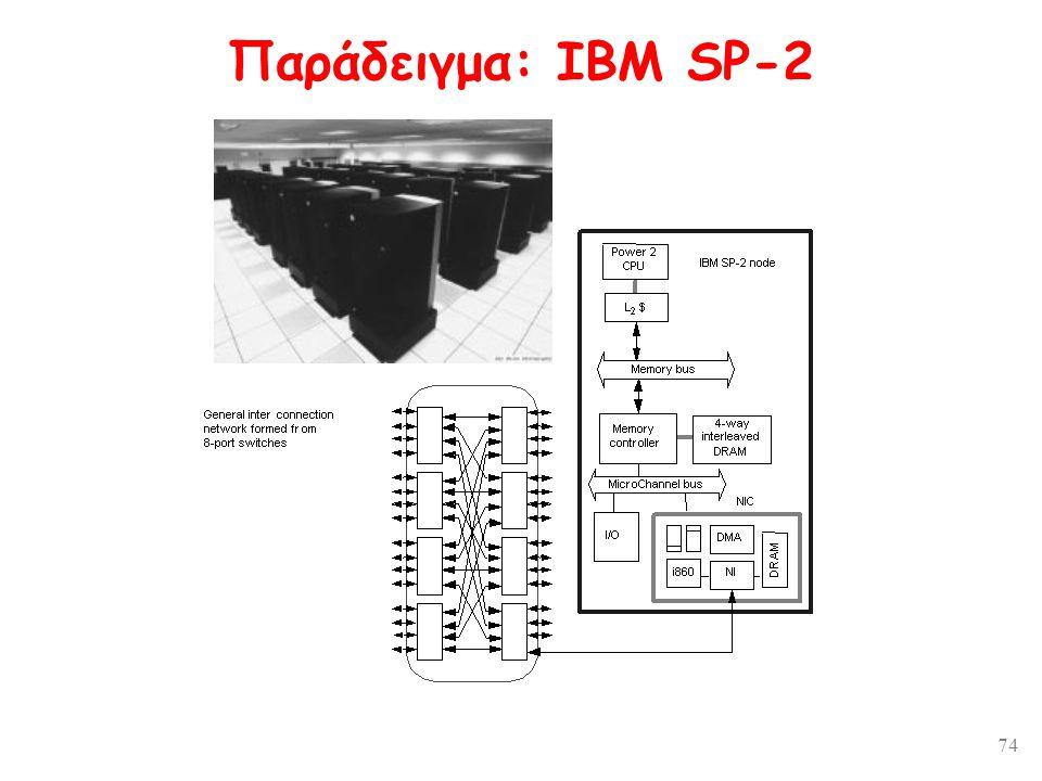 74 Παράδειγμα: IBM SP-2