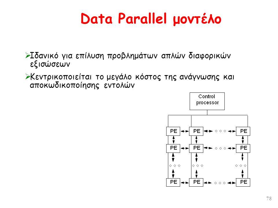 78 Data Parallel μοντέλο  Ιδανικό για επίλυση προβλημάτων απλών διαφορικών εξισώσεων  Κεντρικοποιείται το μεγάλο κόστος της ανάγνωσης και αποκωδικοποίησης εντολών