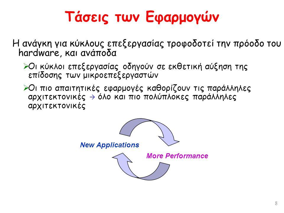 8 Τάσεις των Εφαρμογών Η ανάγκη για κύκλους επεξεργασίας τροφοδοτεί την πρόοδο του hardware, και ανάποδα  Οι κύκλοι επεξεργασίας οδηγούν σε εκθετική