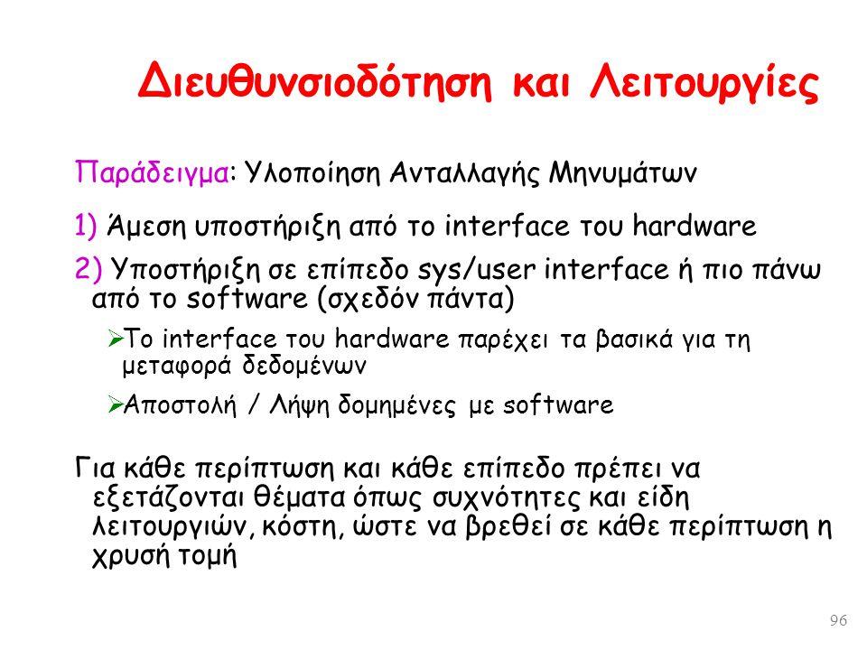 96 Παράδειγμα: Υλοποίηση Ανταλλαγής Μηνυμάτων 1) Άμεση υποστήριξη από το interface του hardware 2) Υποστήριξη σε επίπεδο sys/user interface ή πιο πάνω
