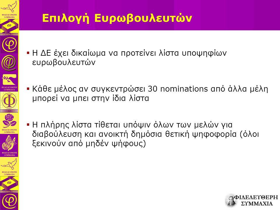 Επιλογή Ευρωβουλευτών  Η ΔΕ έχει δικαίωμα να προτείνει λίστα υποψηφίων ευρωβουλευτών  Κάθε μέλος αν συγκεντρώσει 30 nominations από άλλα μέλη μπορεί να μπει στην ίδια λίστα  Η πλήρης λίστα τίθεται υπόψιν όλων των μελών για διαβούλευση και ανοικτή δημόσια θετική ψηφοφορία (όλοι ξεκινούν από μηδέν ψήφους)