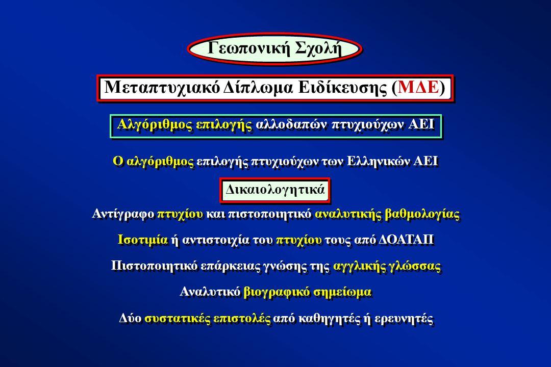 Αλγόριθμος επιλογής αλλοδαπών πτυχιούχων ΑΕΙ Ο αλγόριθμος επιλογής πτυχιούχων των Ελληνικών ΑΕΙ Αντίγραφο πτυχίου και πιστοποιητικό αναλυτικής βαθμολογίας Ισοτιμία ή αντιστοιχία του πτυχίου τους από ΔΟΑΤΑΠ Πιστοποιητικό επάρκειας γνώσης της αγγλικής γλώσσας Αναλυτικό βιογραφικό σημείωμα Δύο συστατικές επιστολές από καθηγητές ή ερευνητές Ο αλγόριθμος επιλογής πτυχιούχων των Ελληνικών ΑΕΙ Αντίγραφο πτυχίου και πιστοποιητικό αναλυτικής βαθμολογίας Ισοτιμία ή αντιστοιχία του πτυχίου τους από ΔΟΑΤΑΠ Πιστοποιητικό επάρκειας γνώσης της αγγλικής γλώσσας Αναλυτικό βιογραφικό σημείωμα Δύο συστατικές επιστολές από καθηγητές ή ερευνητές Δικαιολογητικά Μεταπτυχιακό Δίπλωμα Ειδίκευσης (ΜΔΕ) Γεωπονική Σχολή