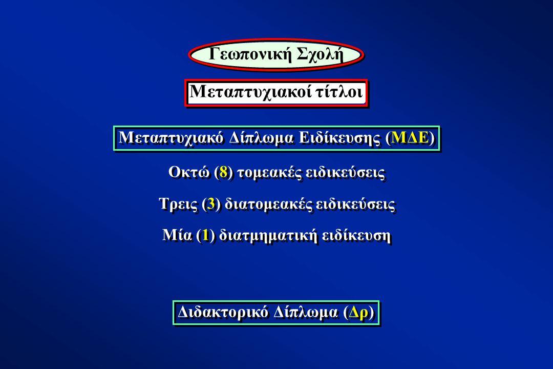 Μεταπτυχιακοί τίτλοι Οκτώ (8) τομεακές ειδικεύσεις Τρεις (3) διατομεακές ειδικεύσεις Μία (1) διατμηματική ειδίκευση Οκτώ (8) τομεακές ειδικεύσεις Τρεις (3) διατομεακές ειδικεύσεις Μία (1) διατμηματική ειδίκευση Μεταπτυχιακό Δίπλωμα Ειδίκευσης (ΜΔΕ) Διδακτορικό Δίπλωμα (Δρ) Γεωπονική Σχολή