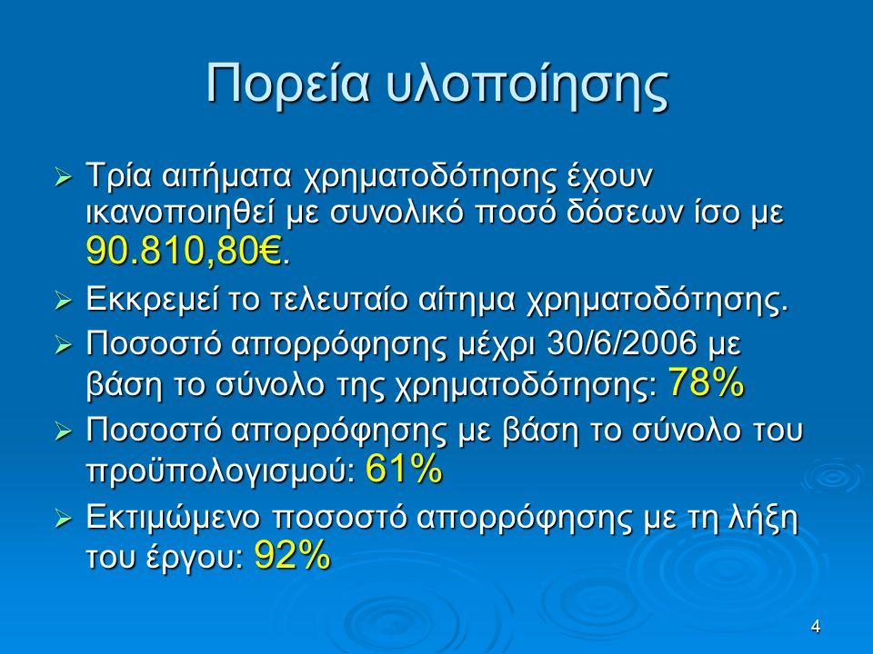 4 Πορεία υλοποίησης  Τρία αιτήματα χρηματοδότησης έχουν ικανοποιηθεί με συνολικό ποσό δόσεων ίσο με 90.810,80€.  Εκκρεμεί το τελευταίο αίτημα χρηματ
