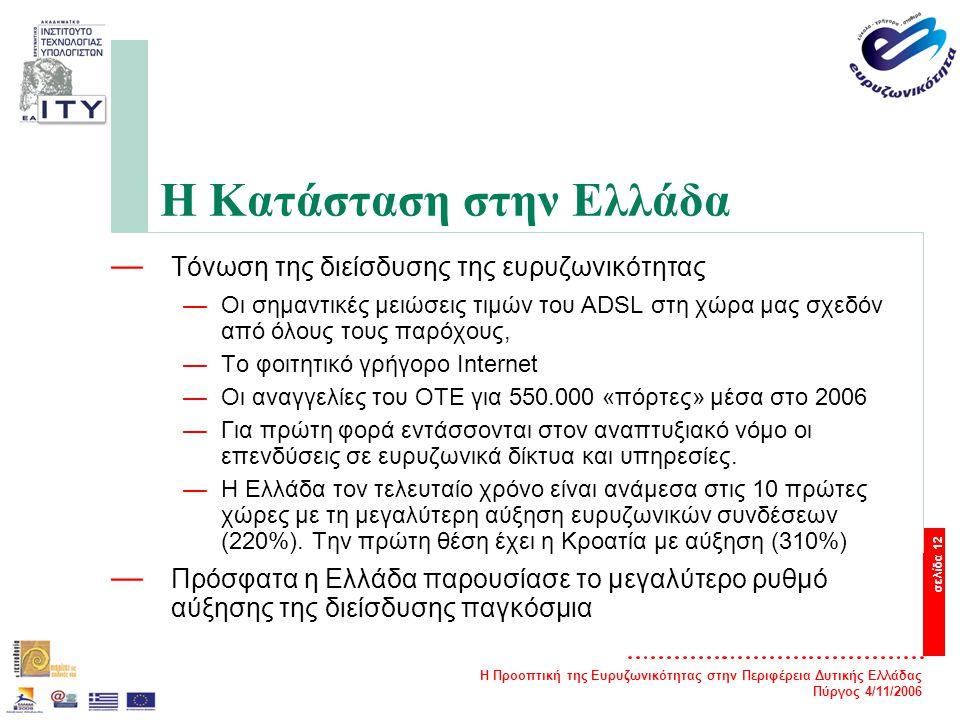 Η Προοπτική της Ευρυζωνικότητας στην Περιφέρεια Δυτικής Ελλάδας Πύργος 4/11/2006 σελίδα 12 Η Κατάσταση στην Ελλάδα — Τόνωση της διείσδυσης της ευρυζωνικότητας —Οι σημαντικές μειώσεις τιμών του ADSL στη χώρα μας σχεδόν από όλους τους παρόχους, —Το φοιτητικό γρήγορο Internet —Οι αναγγελίες του ΟΤΕ για 550.000 «πόρτες» μέσα στο 2006 —Για πρώτη φορά εντάσσονται στον αναπτυξιακό νόμο οι επενδύσεις σε ευρυζωνικά δίκτυα και υπηρεσίες.